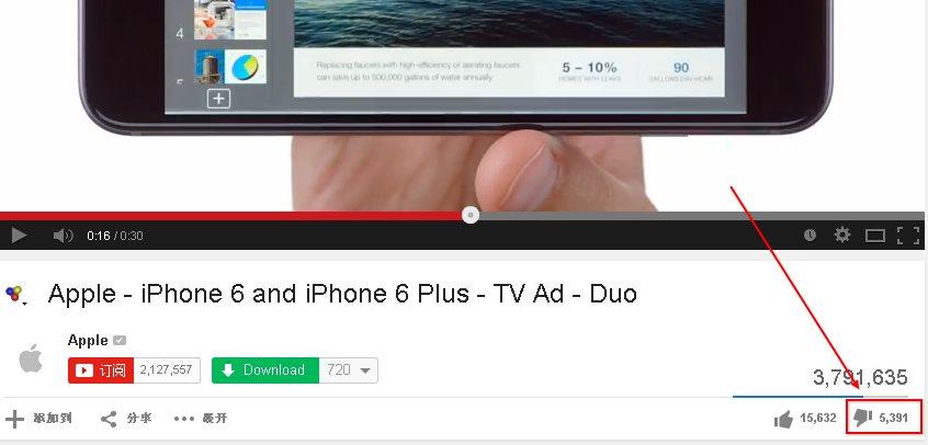 据说看过官方宣传视频,人们纷纷放弃购买iphone6