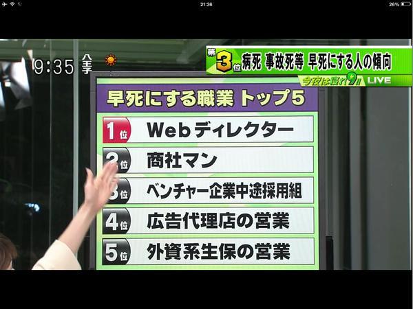 2ch:早死的人的生活环境Top5