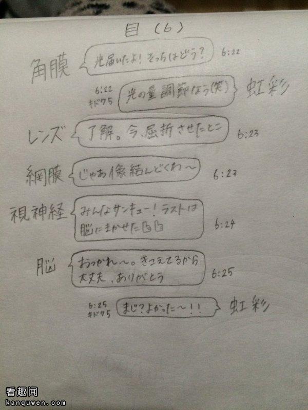 2ch:妹妹将理科的复习用LINE风格整理出来的结果www