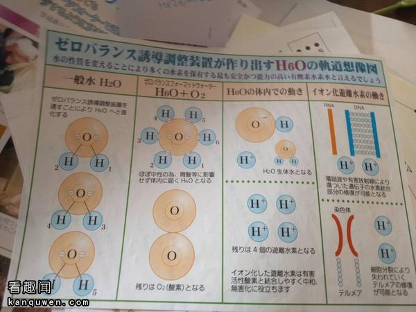 2ch:富氢水的好处已经被科学证明了