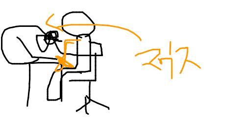 2ch:在家里玩电脑时会变成这种姿势的家伙www
