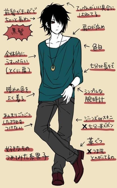 2ch:女孩子所描绘的理想男生www
