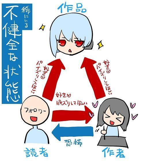2ch:画工口漫画的女性漫画家,做出天大的误会